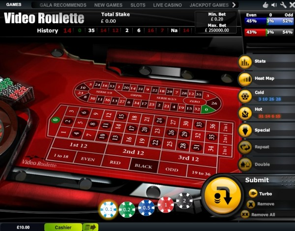 video-roulette-gala