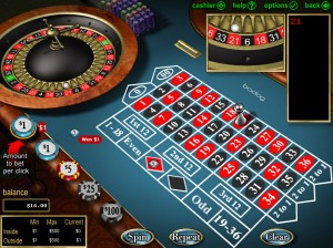 Bodog betting limits roulette stuff to buy with bitcoins to dollars