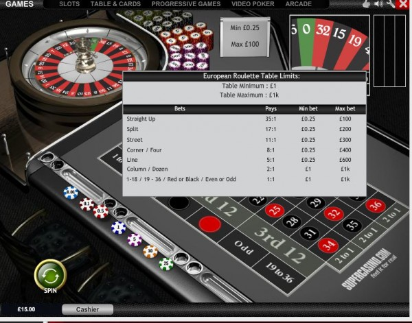 online casino signup bonus sizzling hot deluxe download